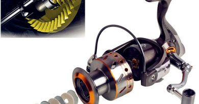 fishing Reels Gear Ratio.jpg